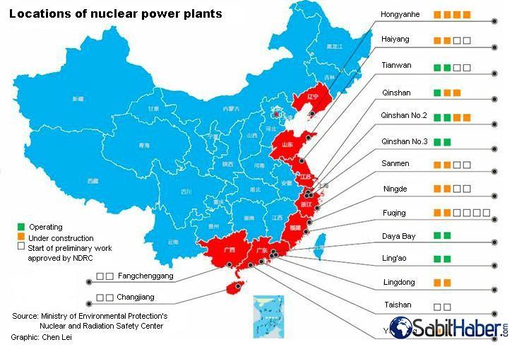 Çindeki nükleer santraller